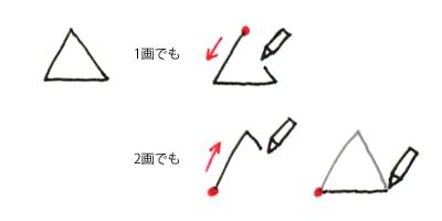 「さんかく」の描き方