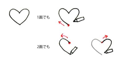 「ハート」の描き方