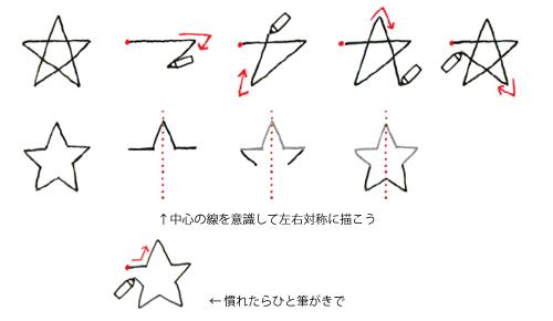 「星」の描き方