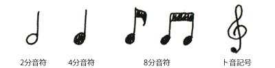 「音符」の種類