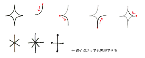 「キラキラ」の描き方